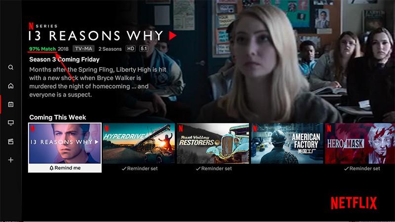 Marketing Automation Netflix
